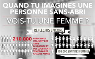 Journée d'action nationale pour mettre fin à l'itinérance des femmes et des filles