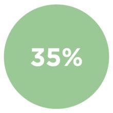 Cercle 35 pourcent